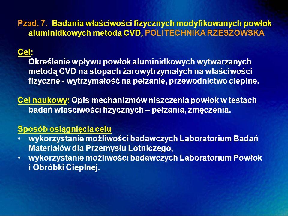 Pzad. 7. Badania właściwości fizycznych modyfikowanych powłok aluminidkowych metodą CVD, POLITECHNIKA RZESZOWSKA Cel: Określenie wpływu powłok alumini