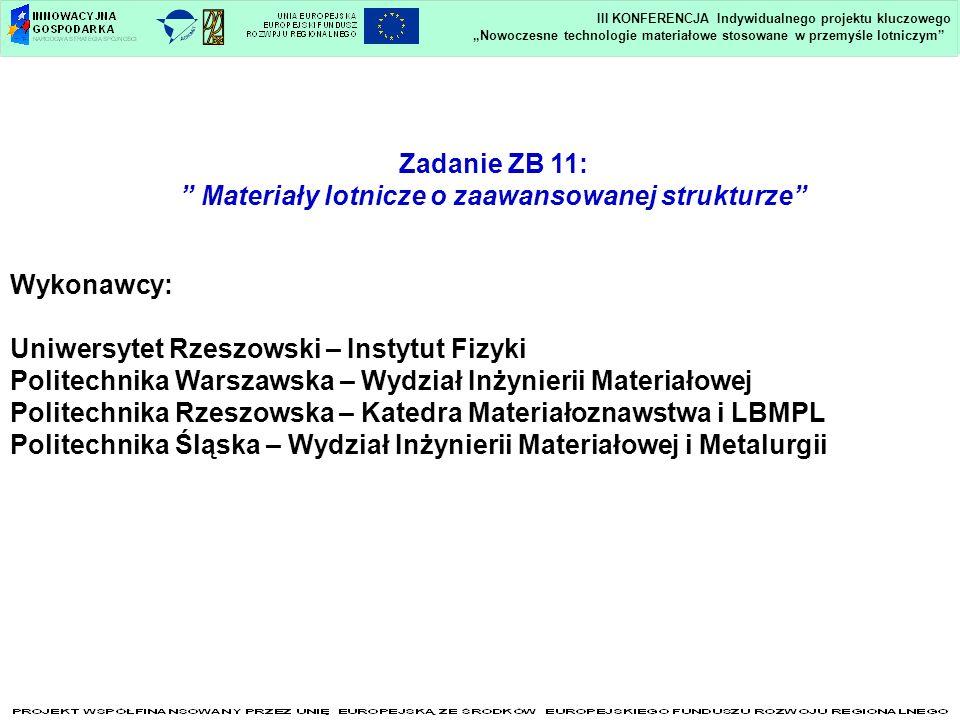Nowoczesne technologie materiałowe stosowane w przemyśle lotniczym III KONFERENCJA Indywidualnego projektu kluczowego Faza Zawartość, % mas.