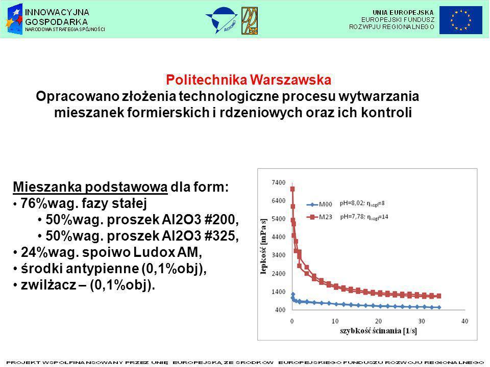 Politechnika Warszawska Opracowano złożenia technologiczne procesu wytwarzania mieszanek formierskich i rdzeniowych oraz ich kontroli Mieszanka podsta