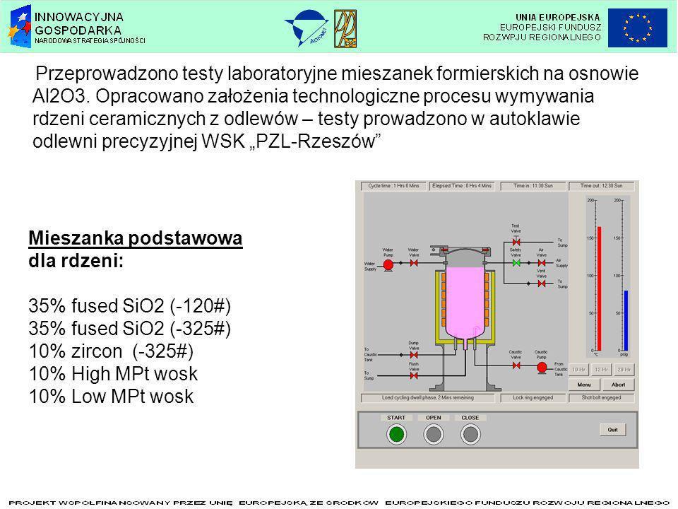 Przeprowadzono testy laboratoryjne mieszanek formierskich na osnowie Al2O3. Opracowano założenia technologiczne procesu wymywania rdzeni ceramicznych