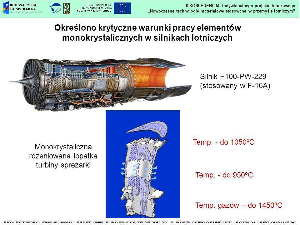 Nowoczesne technologie materiałowe stosowane w przemyśle lotniczym II KONFERENCJA Indywidualnego projektu kluczowego Skład chemiczny nadstopu niklu CMSX-4 wybranego do wytwarzania monokrystalicznych elementów silników lotniczych Zawartość pierwiastków, % mas.