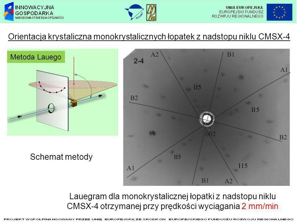 Wyniki badań – orientacja krystaliczna (metoda Lauego) Pręty monokrystaliczne Próbkaα ± 1°β ± 1° A14.5 °+5.0° A24.5°+10.0° A35.0°+12.0° A46.0°+16.0° Kąty odchylenia osi krystalicznych dla prętów monokrystalicznych – prędkość wyciągania v=3mm/min Próbkaα ± 1°β ± 1° B133.2°+21.0° B232.5°+15.0° B329.1°+18.0° B429.7°+43.0° Kąty odchylenia osi krystalicznych dla prętów monokrystalicznych – prędkość wyciągania v=4mm/min