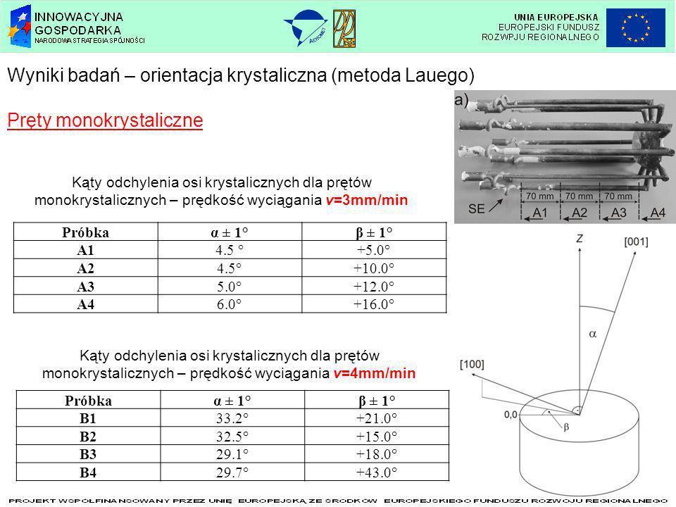 Wyniki badań – orientacja krystaliczna (metoda Lauego) Pręty monokrystaliczne Próbkaα ± 1°β ± 1° A14.5 °+5.0° A24.5°+10.0° A35.0°+12.0° A46.0°+16.0° K