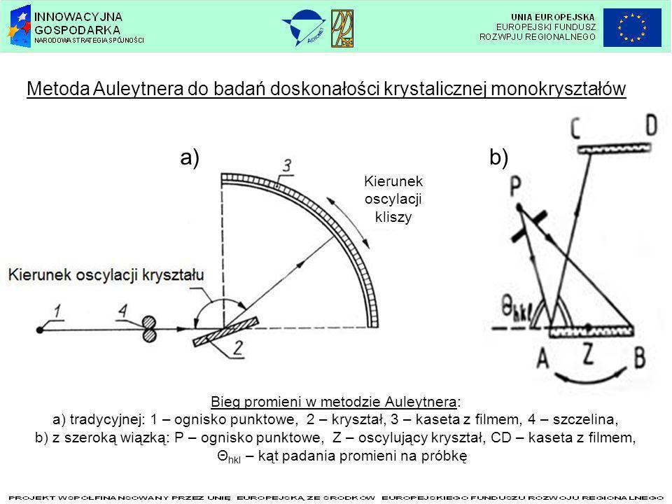 Bieg promieni w metodzie Auleytnera: a) tradycyjnej: 1 – ognisko punktowe, 2 – kryształ, 3 – kaseta z filmem, 4 – szczelina, b) z szeroką wiązką: P –
