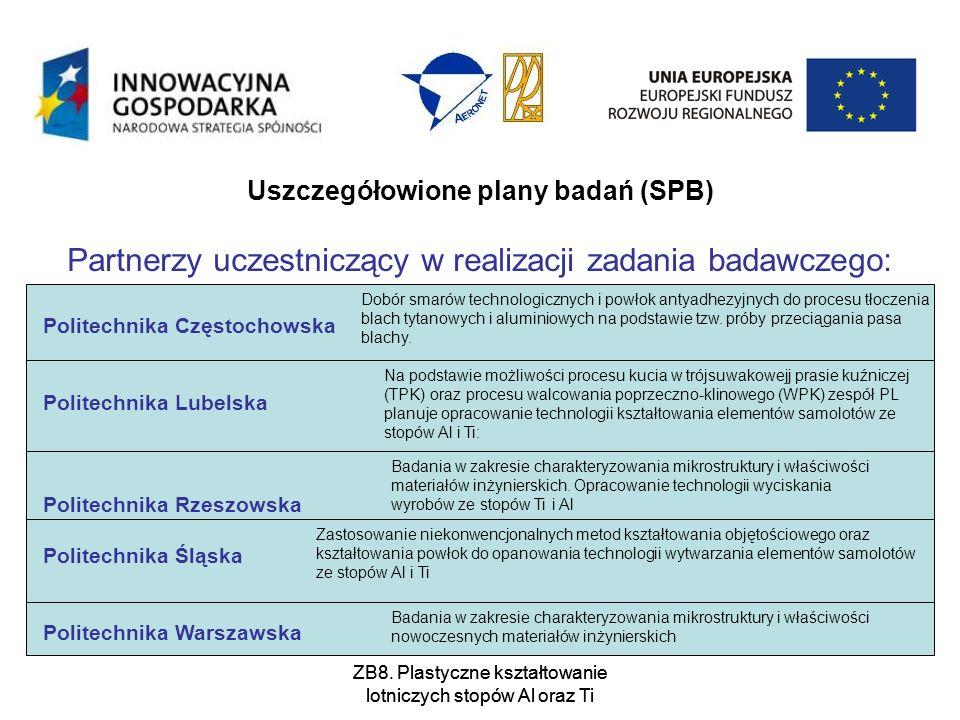 ZB8. Plastyczne kształtowanie lotniczych stopów Al oraz Ti Uszczegółowione plany badań (SPB) Partnerzy uczestniczący w realizacji zadania badawczego: