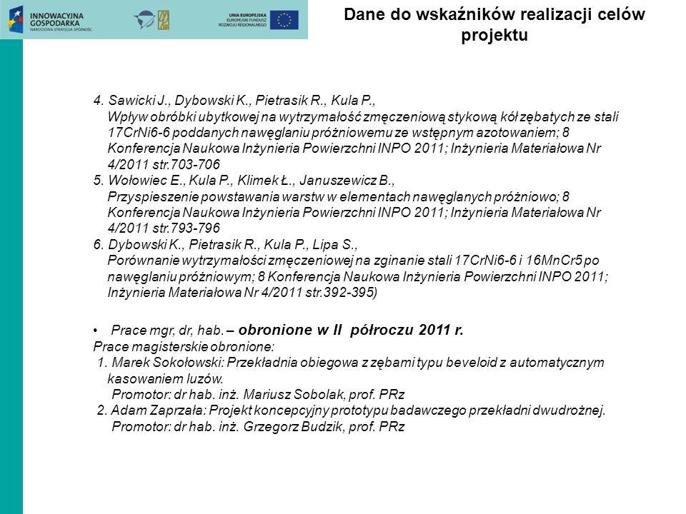 Dane do wskaźników realizacji celów projektu 4. Sawicki J., Dybowski K., Pietrasik R., Kula P., Wpływ obróbki ubytkowej na wytrzymałość zmęczeniową st