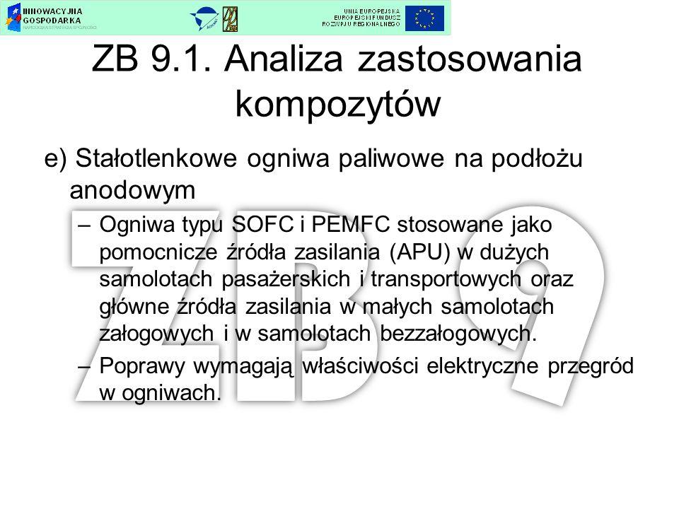 ZB 9.4 i 9.5.