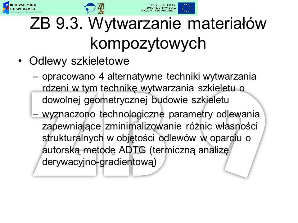 4.Wskaźniki realizacji celów projektu Prace inż.