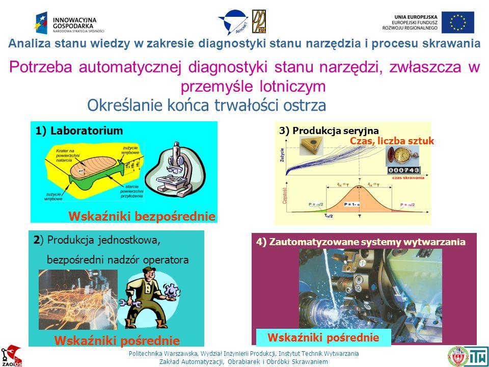 Politechnika Warszawska, Wydział Inżynierii Produkcji, Instytut Technik Wytwarzania Zakład Automatyzacji, Obrabiarek i Obróbki Skrawaniem 3) Produkcja