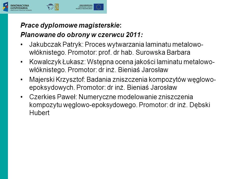 Prace dyplomowe magisterskie: Planowane do obrony w czerwcu 2011: Jakubczak Patryk: Proces wytwarzania laminatu metalowo- włóknistego. Promotor: prof.