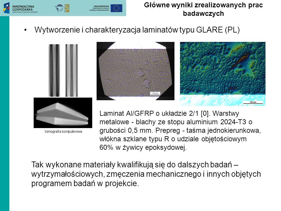 Główne wyniki zrealizowanych prac badawczych Wytworzenie i charakteryzacja laminatów typu GLARE (PL) Laminat Al/GFRP o układzie 2/1 [0]. Warstwy metal