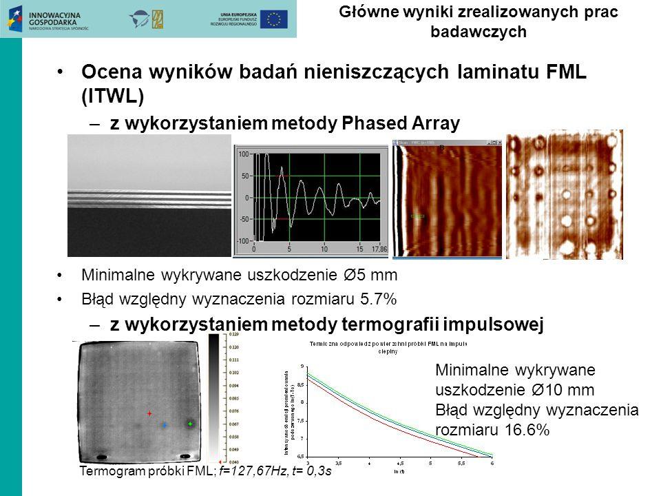 Główne wyniki zrealizowanych prac badawczych Ocena wyników badań nieniszczących laminatu FML (ITWL) –z wykorzystaniem metody Phased Array Minimalne wy