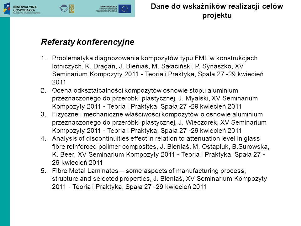 Dane do wskaźników realizacji celów projektu Referaty konferencyjne 1.Problematyka diagnozowania kompozytów typu FML w konstrukcjach lotniczych, K. Dr