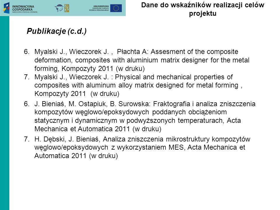 Dane do wskaźników realizacji celów projektu Publikacje (c.d.) 6.Myalski J., Wieczorek J., Płachta A: Assesment of the composite deformation, composit