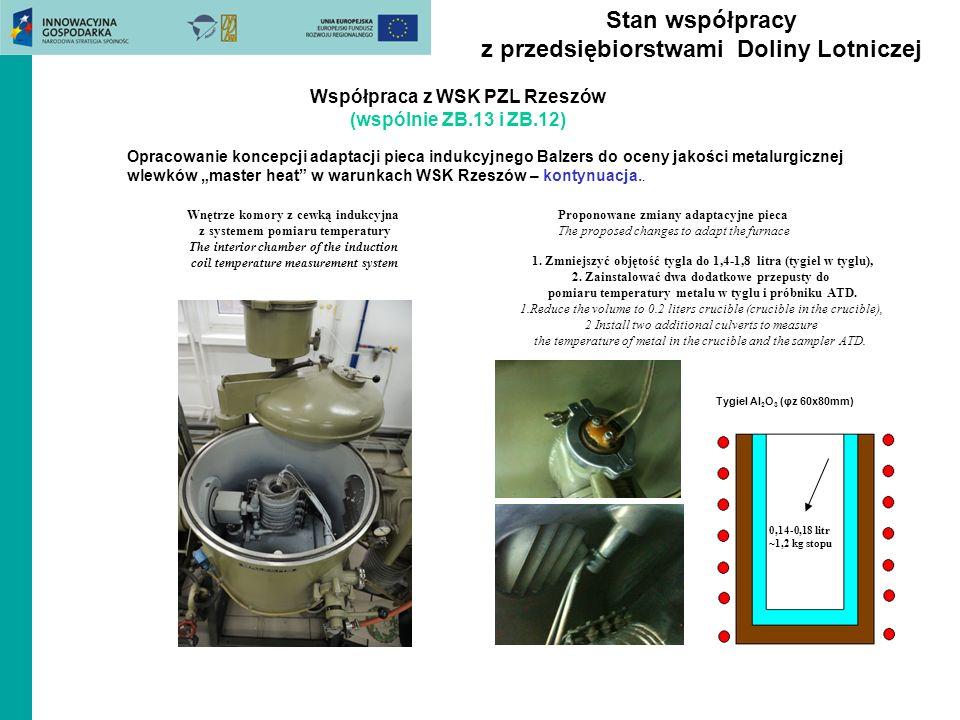 Stan współpracy z przedsiębiorstwami Doliny Lotniczej Współpraca z WSK PZL Rzeszów (wspólnie ZB.13 i ZB.12) Opracowanie koncepcji adaptacji pieca indu