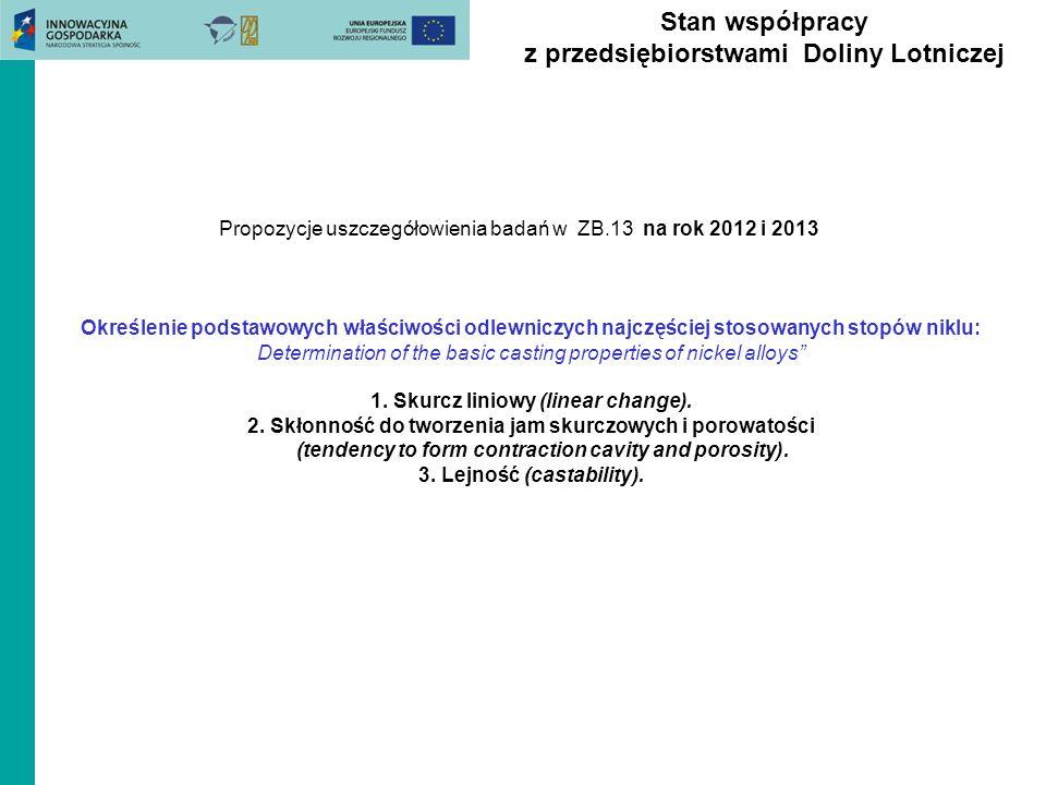 Stan współpracy z przedsiębiorstwami Doliny Lotniczej Propozycje uszczegółowienia badań w ZB.13 na rok 2012 i 2013 Określenie podstawowych właściwości