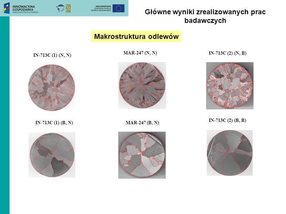 Makrostruktura odlewów IN-713C (1) (N, N) IN-713C (1) (B, N) MAR-247 (N, N) MAR-247 (B, N) IN-713C (2) (N, B) IN-713C (2) (B, B) Główne wyniki zrealiz
