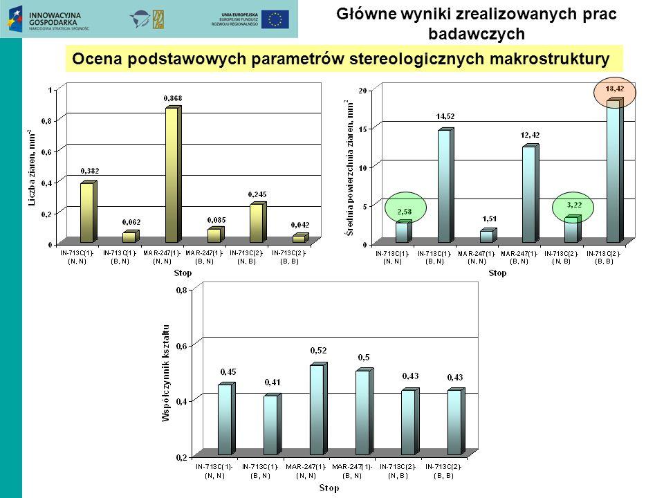 Ocena podstawowych parametrów stereologicznych makrostruktury Główne wyniki zrealizowanych prac badawczych