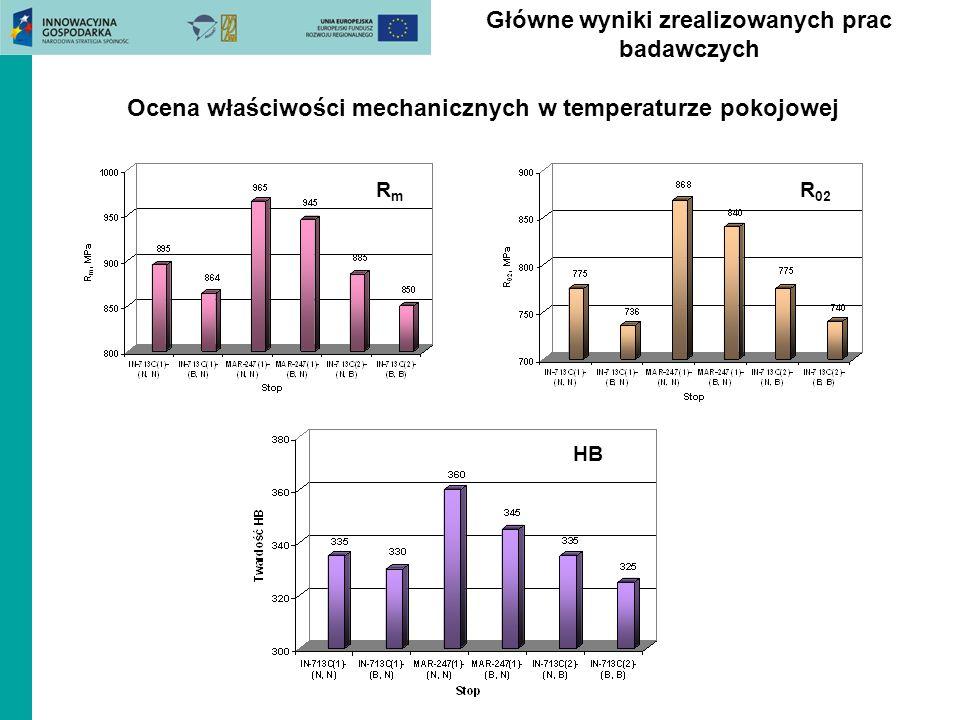 Ocena właściwości mechanicznych w temperaturze pokojowej R 02 RmRm HB