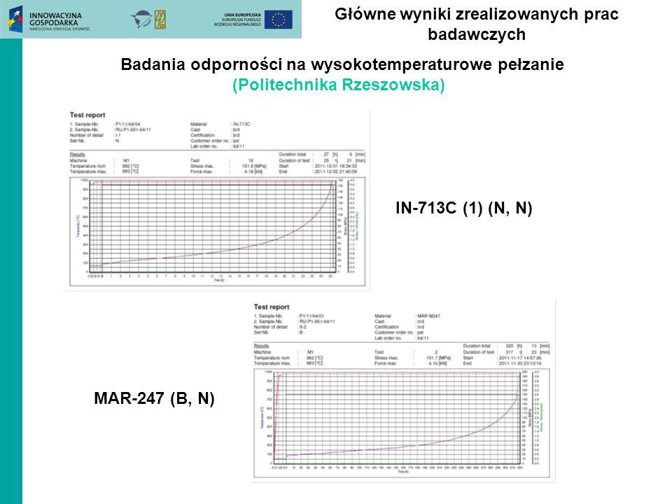 MAR-247 (B, N) IN-713C (1) (N, N) Główne wyniki zrealizowanych prac badawczych Badania odporności na wysokotemperaturowe pełzanie (Politechnika Rzeszo