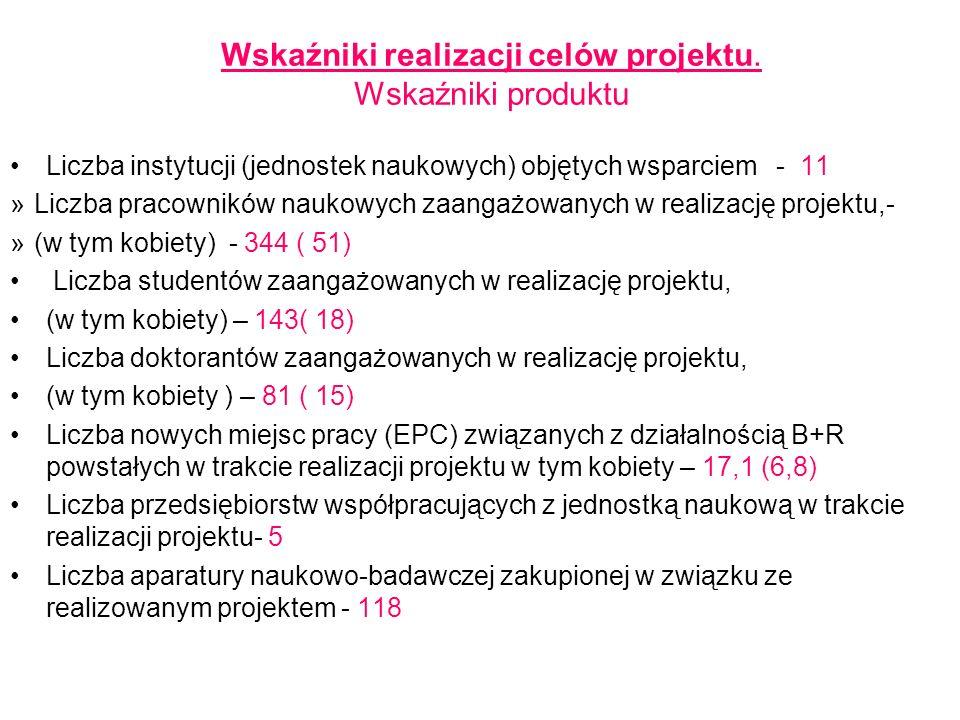 Wskaźniki realizacji celów projektu. Wskaźniki produktu Liczba instytucji (jednostek naukowych) objętych wsparciem - 11 »Liczba pracowników naukowych