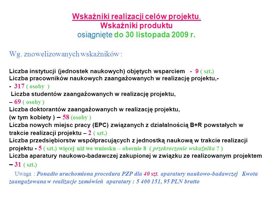 Wskaźniki realizacji celów projektu. Wskaźniki produktu osiągnięte do 30 listopada 2009 r. Wg. znowelizowanych wskaźników : Liczba instytucji (jednost