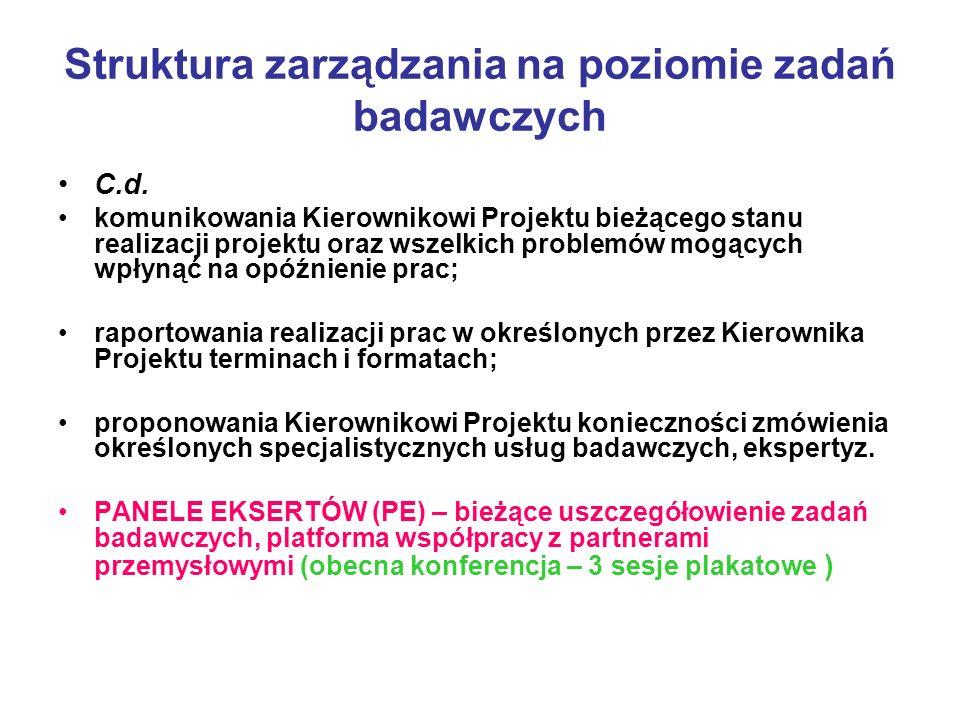 Struktura zarządzania na poziomie zadań badawczych C.d. komunikowania Kierownikowi Projektu bieżącego stanu realizacji projektu oraz wszelkich problem