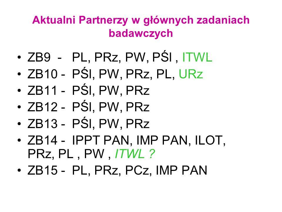 Aktualni Partnerzy w głównych zadaniach badawczych ZB9 - PL, PRz, PW, PŚl, ITWL ZB10 - PŚl, PW, PRz, PL, URz ZB11 - PŚl, PW, PRz ZB12 - PŚl, PW, PRz Z