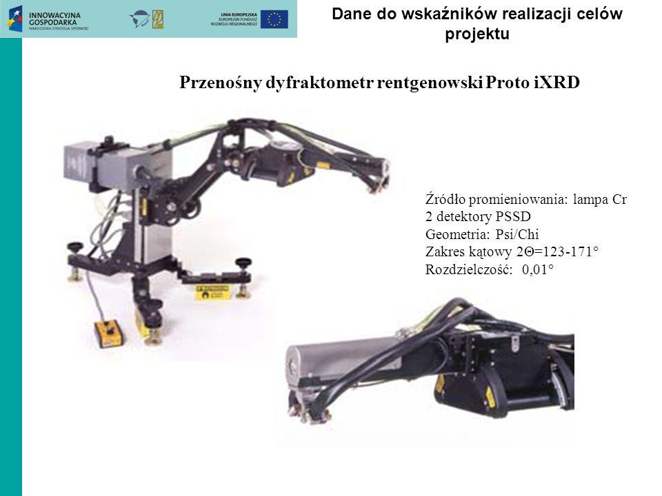 Przenośny dyfraktometr rentgenowski Proto iXRD Źródło promieniowania: lampa Cr 2 detektory PSSD Geometria: Psi/Chi Zakres kątowy 2Θ=123-171° Rozdzielc