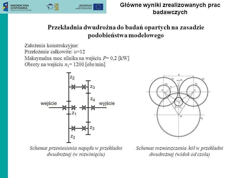 Główne wyniki zrealizowanych prac badawczych Schemat przeniesienia napędu w przekładni dwudrożnej (w rozwinięciu) Schemat rozmieszczenia kół w przekła