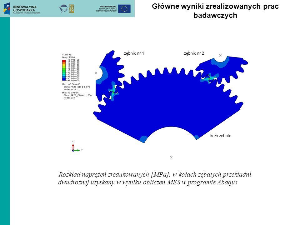 Główne wyniki zrealizowanych prac badawczych zębnik nr 1zębnik nr 2 koło zębate Rozkład naprężeń zredukowanych [MPa], w kołach zębatych przekładni dwu