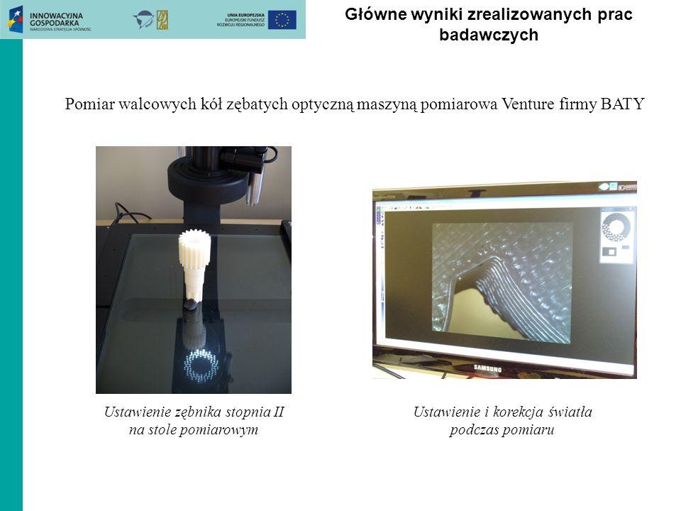 Główne wyniki zrealizowanych prac badawczych Ustawienie zębnika stopnia II na stole pomiarowym Ustawienie i korekcja światła podczas pomiaru Pomiar wa