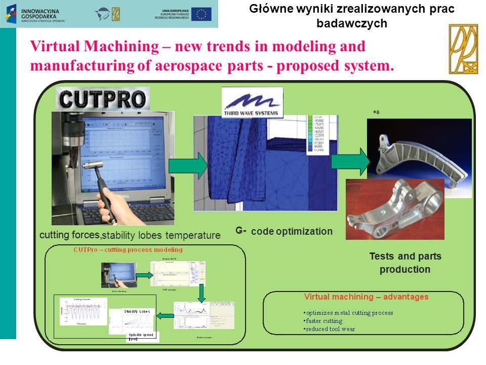 Politechnika Warszawska, Wydział Inżynierii Produkcji, Instytut Technik Wytwarzania Zakład Automatyzacji, Obrabiarek i Obróbki Skrawaniem Główne wyniki zrealizowanych prac badawczych AUTOMATYCZNY SYSTEM WIZYJNY DO MONITOROWANIA ZUŻYCIA OSTRZA WYNIKI: Błąd pomiaru: P a,śr = 0,041 mm Błąd pomiaru: P a,śr = 0,064 mm Poprawna ocena poziomu zużycia narzędzia niezależnie od: - geometrii i koloru narzędzia - występowania narostu - innych przedmiotów w tle - ubytku materiału