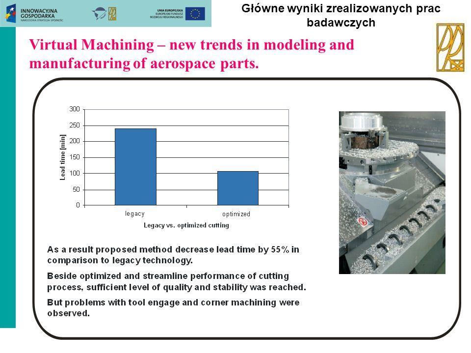 Politechnika Warszawska, Wydział Inżynierii Produkcji, Instytut Technik Wytwarzania Zakład Automatyzacji, Obrabiarek i Obróbki Skrawaniem Virtual Mach