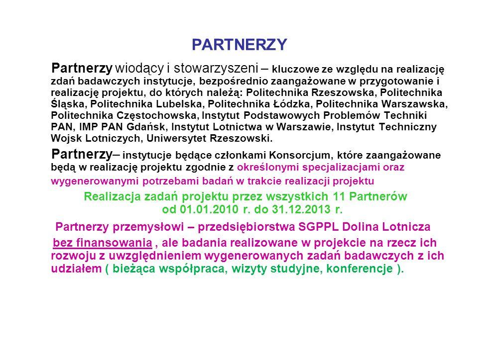 PARTNERZY Partnerzy wiodący i stowarzyszeni – kluczowe ze względu na realizację zdań badawczych instytucje, bezpośrednio zaangażowane w przygotowanie