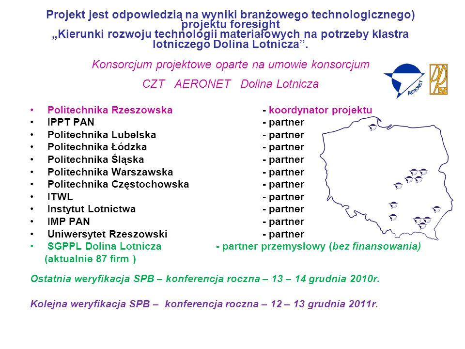 Główne Zadania Badawcze – Segmenty PK ZB1.