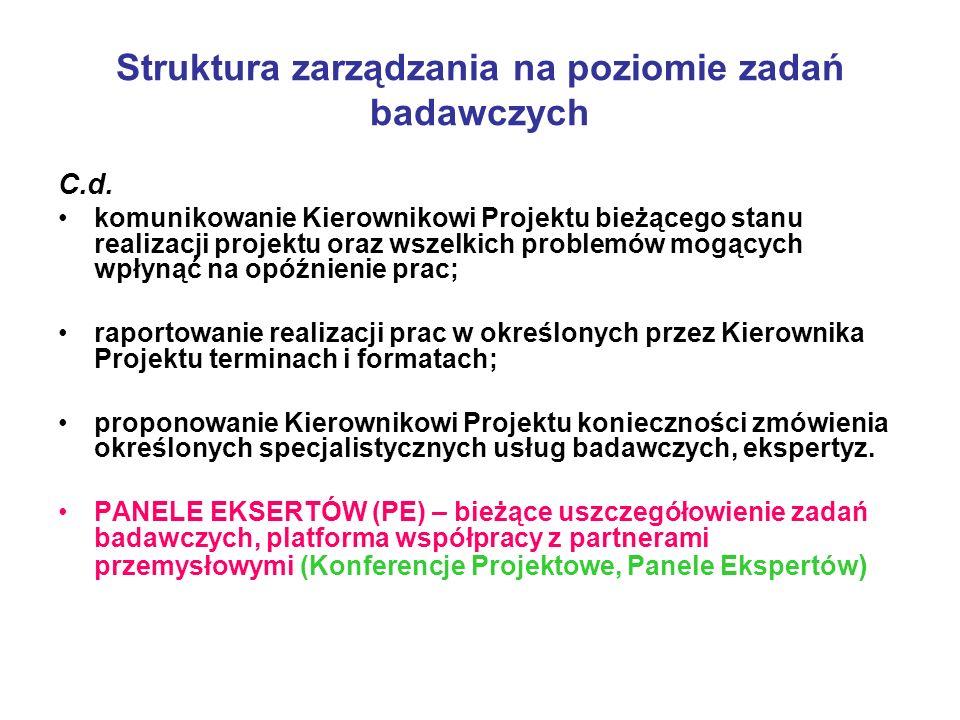 Struktura zarządzania na poziomie zadań badawczych C.d. komunikowanie Kierownikowi Projektu bieżącego stanu realizacji projektu oraz wszelkich problem
