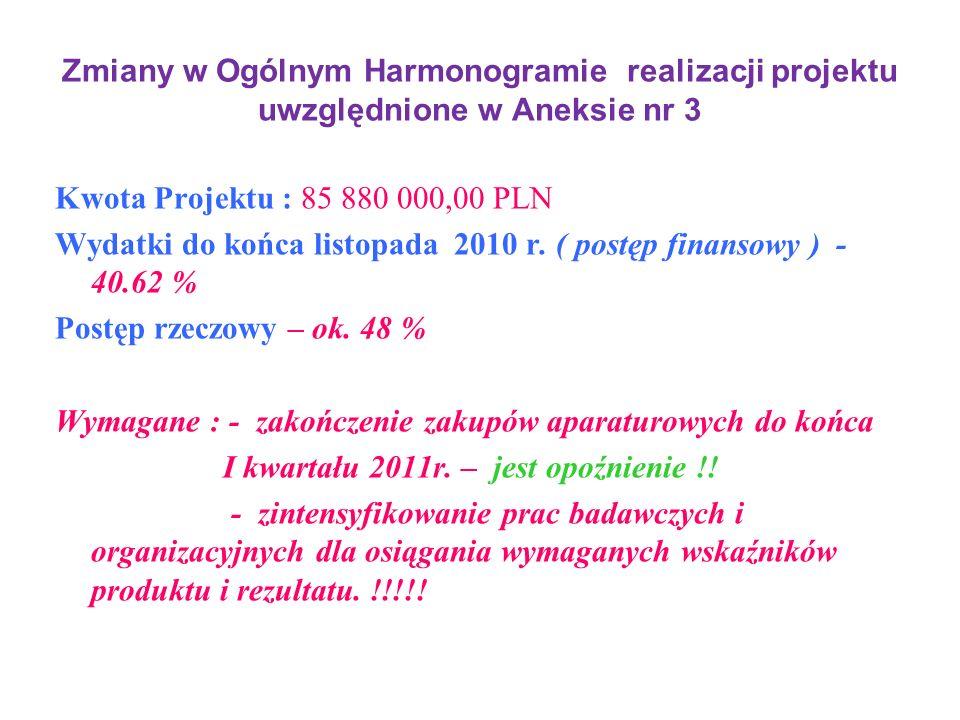 Zmiany w Ogólnym Harmonogramie realizacji projektu uwzględnione w Aneksie nr 3 Kwota Projektu : 85 880 000,00 PLN Wydatki do końca listopada 2010 r. (