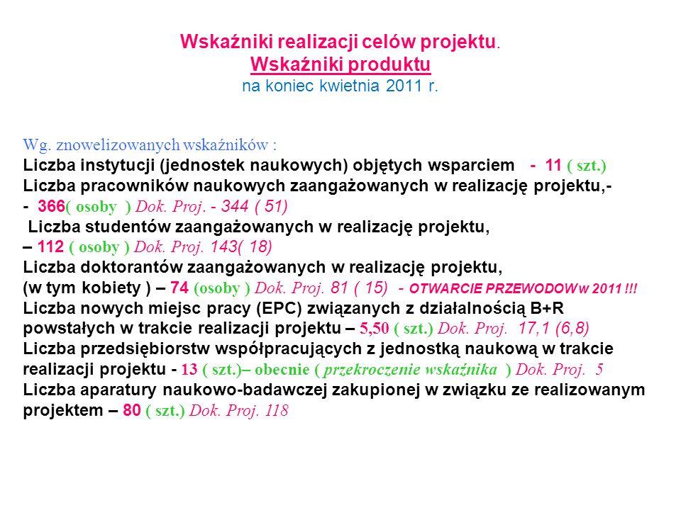 Wskaźniki realizacji celów projektu. Wskaźniki produktu na koniec kwietnia 2011 r. Wg. znowelizowanych wskaźników : Liczba instytucji (jednostek nauko