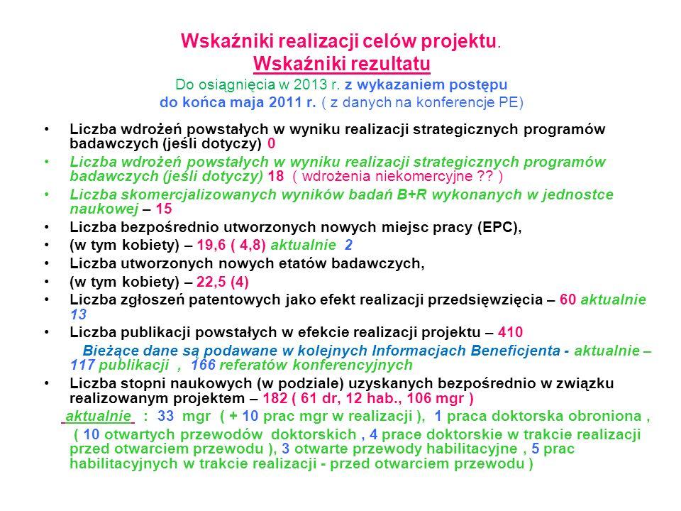 Wskaźniki realizacji celów projektu. Wskaźniki rezultatu Do osiągnięcia w 2013 r. z wykazaniem postępu do końca maja 2011 r. ( z danych na konferencje
