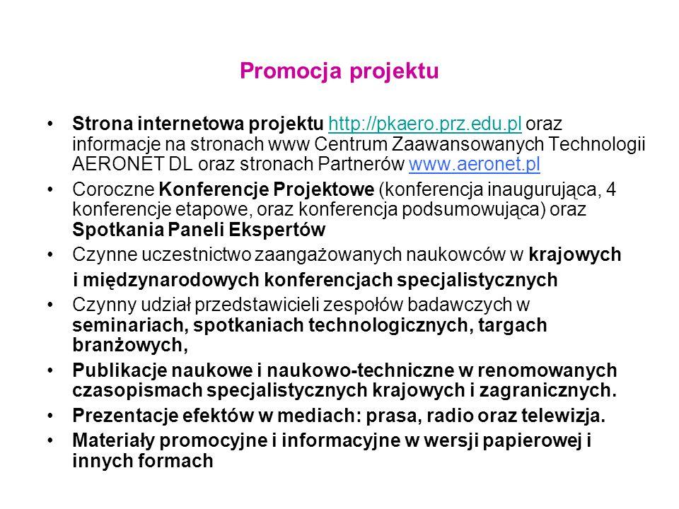 Promocja projektu Strona internetowa projektu http://pkaero.prz.edu.pl oraz informacje na stronach www Centrum Zaawansowanych Technologii AERONET DL o