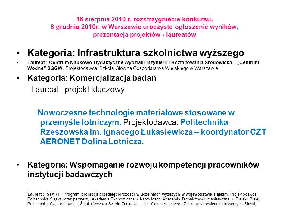 16 sierpnia 2010 r. rozstrzygniecie konkursu, 8 grudnia 2010r. w Warszawie uroczyste ogłoszenie wyników, prezentacja projektów - laureatów Kategoria: