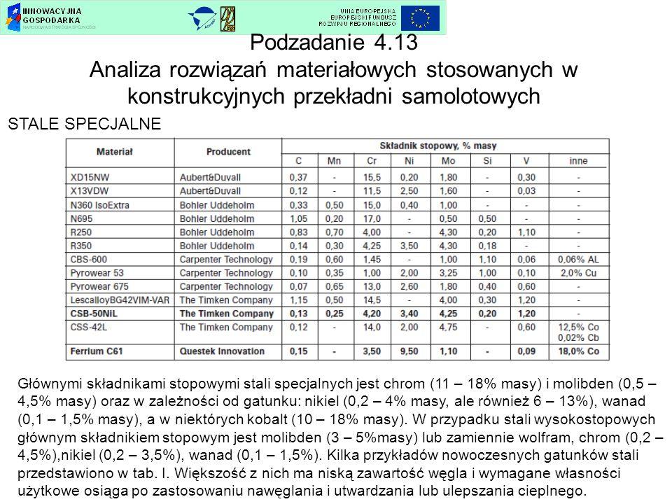 Głównymi składnikami stopowymi stali specjalnych jest chrom (11 – 18% masy) i molibden (0,5 – 4,5% masy) oraz w zależności od gatunku: nikiel (0,2 – 4