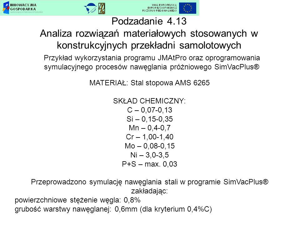 Podzadanie 4.13 Analiza rozwiązań materiałowych stosowanych w konstrukcyjnych przekładni samolotowych Przykład wykorzystania programu JMAtPro oraz opr