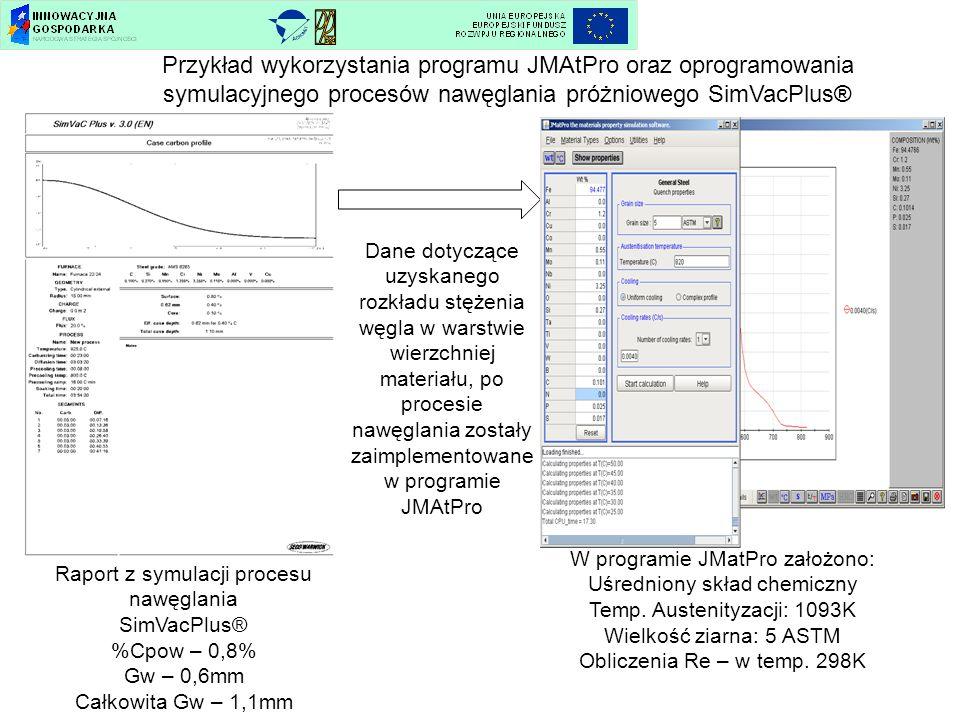 Raport z symulacji procesu nawęglania SimVacPlus® %Cpow – 0,8% Gw – 0,6mm Całkowita Gw – 1,1mm Dane dotyczące uzyskanego rozkładu stężenia węgla w war