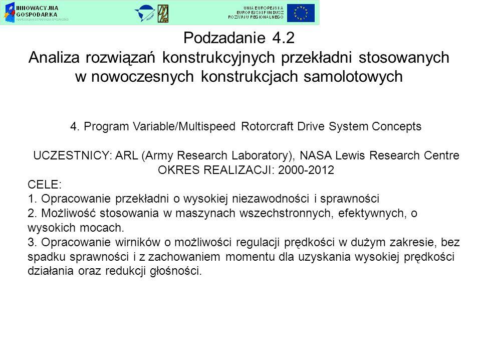 Podzadanie 4.2 Analiza rozwiązań konstrukcyjnych przekładni stosowanych w nowoczesnych konstrukcjach samolotowych 4. Program Variable/Multispeed Rotor