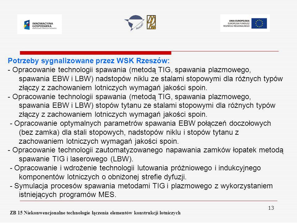 13 ZB 15 Niekonwencjonalne technologie łączenia elementów konstrukcji lotniczych Potrzeby sygnalizowane przez WSK Rzeszów: - Opracowanie technologii s