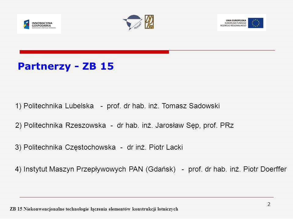 2 Partnerzy - ZB 15 ZB 15 Niekonwencjonalne technologie łączenia elementów konstrukcji lotniczych 1) Politechnika Lubelska - prof. dr hab. inż. Tomasz