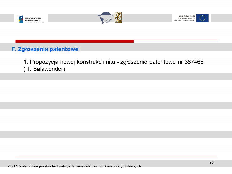 25 ZB 15 Niekonwencjonalne technologie łączenia elementów konstrukcji lotniczych F. Zgłoszenia patentowe: 1. Propozycja nowej konstrukcji nitu - zgłos