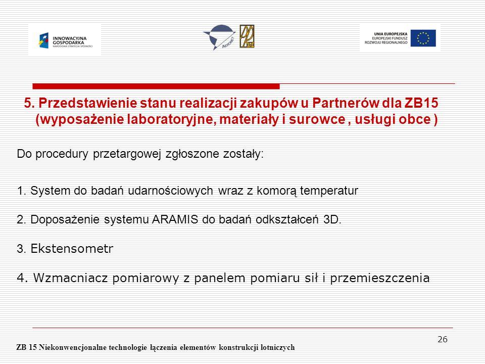 26 ZB 15 Niekonwencjonalne technologie łączenia elementów konstrukcji lotniczych 5. Przedstawienie stanu realizacji zakupów u Partnerów dla ZB15 (wypo